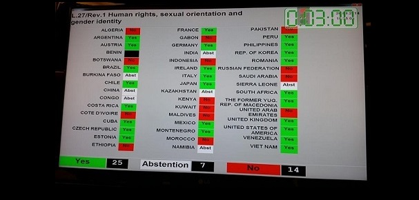 VN-Mensenrechtenraad - SOGI-stemming 26 september 2014